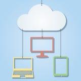 Móbil de computação da nuvem Fotografia de Stock Royalty Free