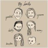 Mój rodzina portret Fotografia Stock