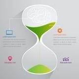 Mózg i piaska zegar Ilustracji