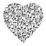 A música nota o coração