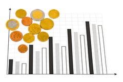 Münzen und Diagramm Stockbilder
