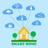 Mądrze domowy kontrolny pojęcie Mądrze domowy technologia system Zdjęcie Stock