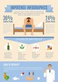 Mężczyzna problem Infographic ilustracji