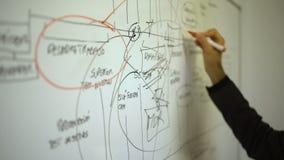 Mężczyzna ręka rysuje i pisze w whiteboard zbiory