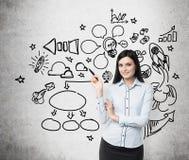 Młoda biznesowa kobieta myśleć o optimisation ogólnospołeczny środka proces Kredowe ikony rysują na betonowej ścianie Obrazy Royalty Free