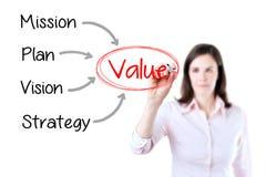 Młody biznesowej kobiety writing model biznesu z wartość koncernem. Odizolowywający na bielu. zdjęcie royalty free