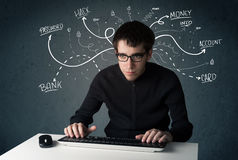Młody hacker z białymi rysować kreskowymi myślami Zdjęcie Stock