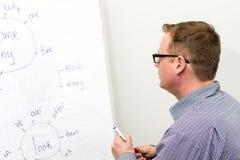 Młody nauczyciel pisze angielskiej gramatyce na desce Nauk angielszczyzny zdjęcia stock
