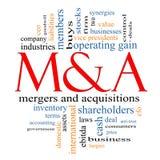 M & de Wolk van Word van Fusies & van Aanwinsten Stock Foto