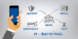 M-Banking in Workflow Stock Image