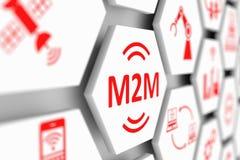 M2M-begrepp royaltyfri illustrationer