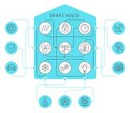 Mądrze Domowy Infographic royalty ilustracja