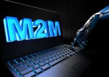 M2M (maszyna maszyna) pojęcie Fotografia Stock