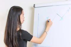 Młodej kobiety writing na flipchart fotografia royalty free