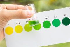 Maß des Ammoniaks im Wasser, Ammoniakprüfung im Meerwasser lizenzfreie stockfotos