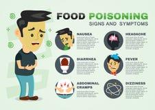 Maagpijn, voedselvergiftiging, infographic maagproblemen de vector vlakke illustratie van het beeldverhaalconcept van voedselverg Royalty-vrije Stock Foto's