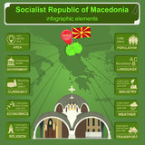 Macedonia infographics, statistical data, sights. Royalty Free Stock Photography
