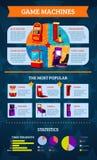 Machine Infographics de jeu Images libres de droits