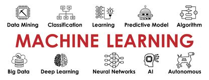 Machine Learning banner. Machine Learning illustration with icons set for web and social media: Data Mining, Algorithm, Deep Learning, Neural Networks, Big Data