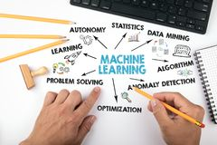 Machine Learning concept. Chart with keywords and icons. Stationery, notebooks and human hands stock photos