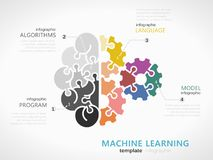 Machine learning. Infographic template with brain and gear symbol model made out of jigsaw pieces Royalty Free Stock Photo