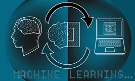 Machine learning ML and artificial intelligence AI process illustrated. Machine learning and artificial intelligence process illustrated stock illustration