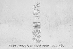 Machine processing browser cookies into user data to be analyzed Stock Photography