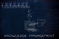 Machine turning lightbulbs into solutions, knowledge management Stock Image