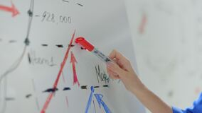 Macro hand marker pointing flip chart office. Coach training team boardroom