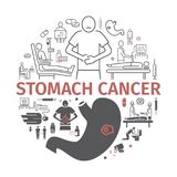 Magcancerbaner Tecken och diagnos organ för cardio för diagram för huvuddelknappar interna medicinska för gram infographics för g royaltyfri illustrationer