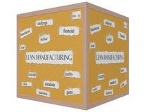 Mager Word van Corkboard van de Productie 3D kubus Concept Royalty-vrije Stock Afbeelding