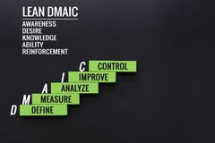 MAGERES DMAIC-Geschäfts-Verbesserungskonzept hölzerner Schritt mit Text definieren, messen, analysieren, verbessern und steuern m lizenzfreie stockbilder