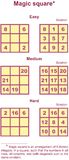 Magic Square. Is an arrangement of 9 distinct integers, in a square, such that the numbers in all rows, all columns, and both diagonals sum to the same constant Stock Images