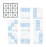 Magic square of order three and planet Saturn Royalty Free Stock Image