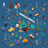 Magical People Isometric Infographics. Magical people with attributes isometric infographics with flowchart of paranormal abilities on blue background vector Royalty Free Stock Photography