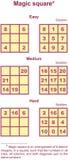 Magisches Quadrat Stockbilder