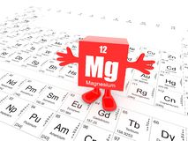 Magnesium Stock Photos