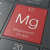 Magnesium Royalty Free Stock Images