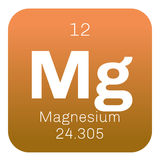 Magnesium chemical element Royalty Free Stock Photos