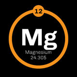 Magnesium chemical element Stock Photography