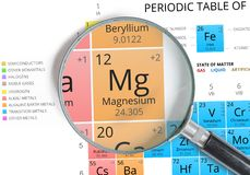 Magnesium symbol - Mg. Element of the periodic table zoomed Stock Image