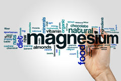 Magnesium word cloud. Concept on grey background Stock Photos