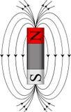Magnetfält för dig design royaltyfri illustrationer
