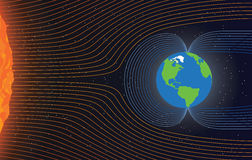 Magnetic field of Earth. Protect the Earth from solar wind, vector illustration Stock Photos