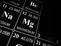 Magnez na okresowym stole elementy obrazy stock