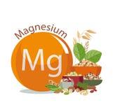 Magnez w jedzeniu Znak magnez i organicznie foods Zdjęcia Stock