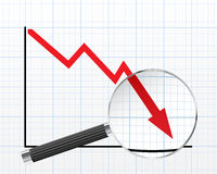 Magnified Sales Drop. Magnifying glass over dropping sales graph illustration royalty free illustration