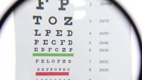 Magnifier πέρα από το διάγραμμα ματιών που αποκαλύπτει το μουτζουρωμένο κείμενο απόθεμα βίντεο