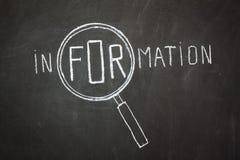 Magnifier en 'Informatie' woord Stock Afbeelding