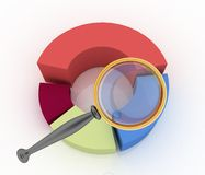 Magnifier enlarges the circular chart Royalty Free Stock Photos